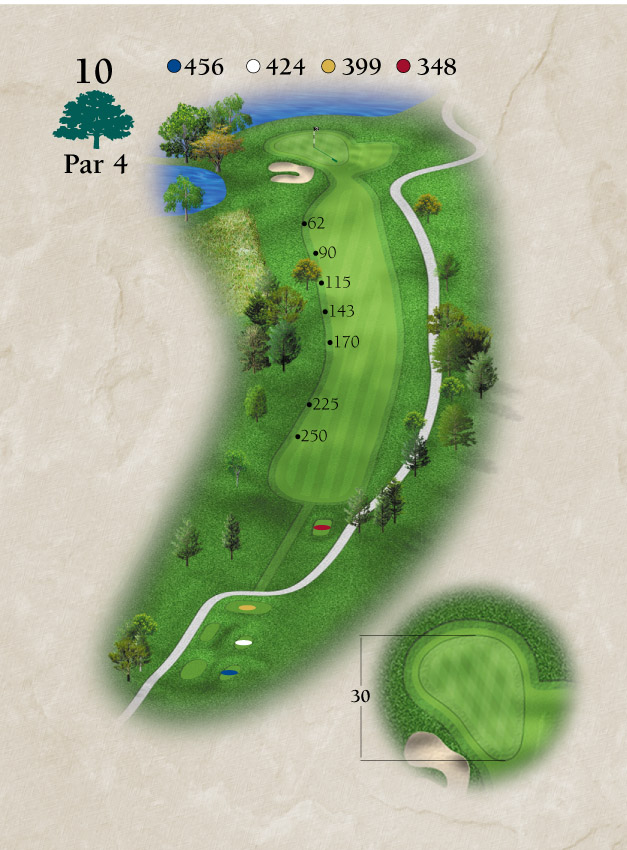 Layout for Hole Number 10