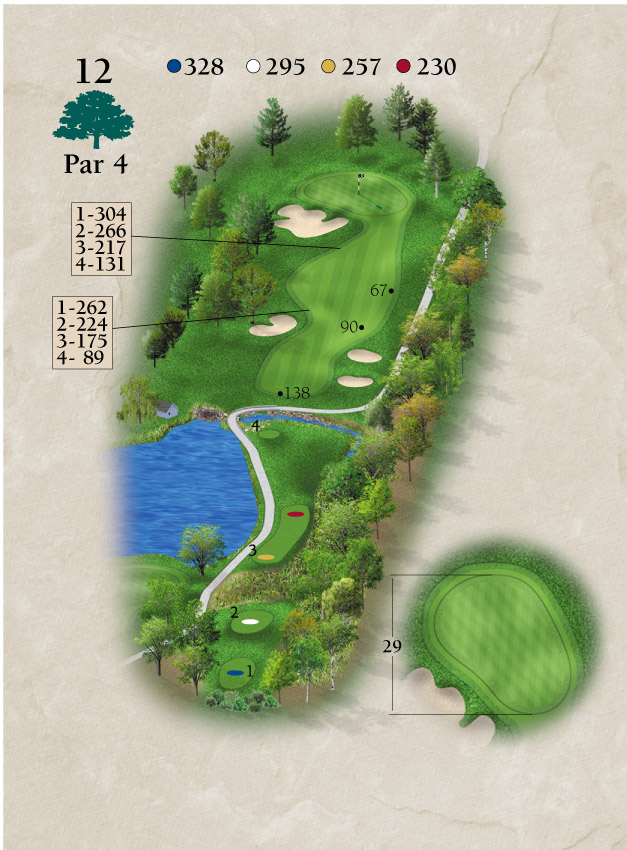 Layout for Hole Number 12