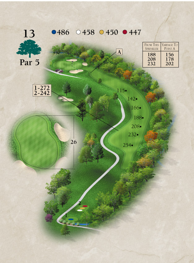 Layout for Hole Number 13