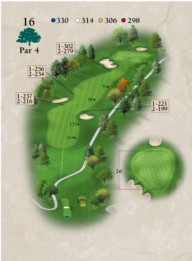 Layout for Hole Number 16