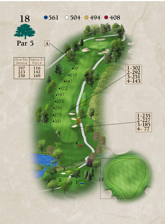 Layout for Hole Number 18