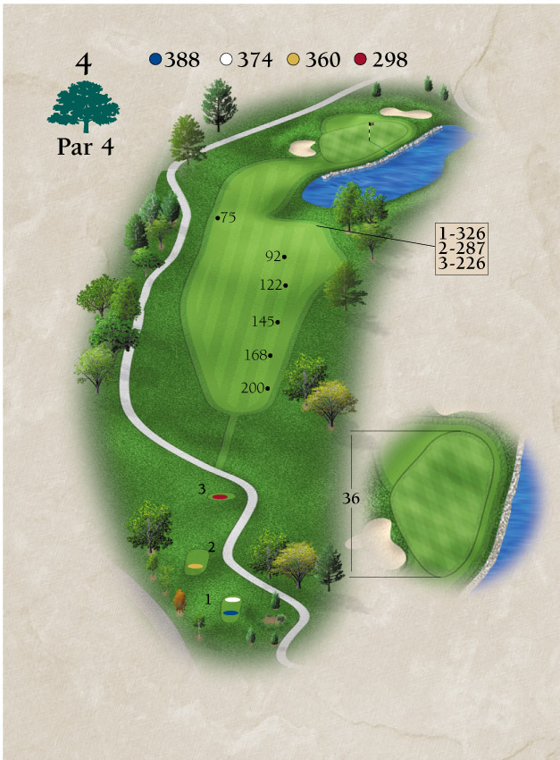 Layout for Hole Number 4
