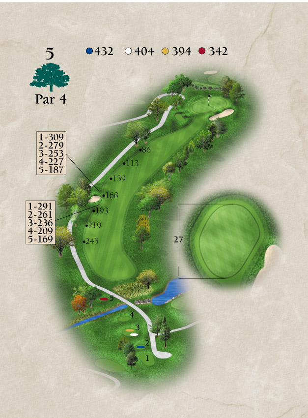 Layout for Hole Number 5