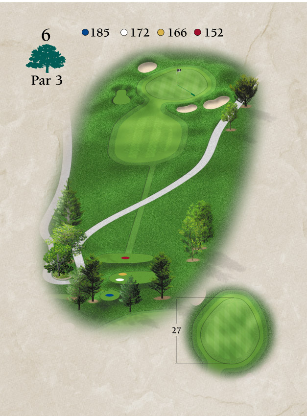 Layout for Hole Number 6