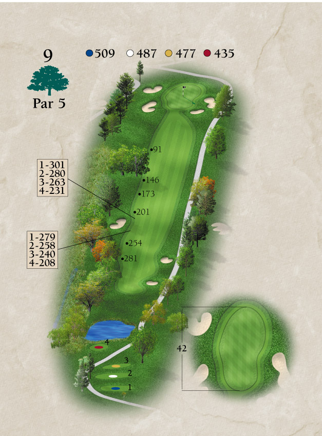 Layout for Hole Number 9
